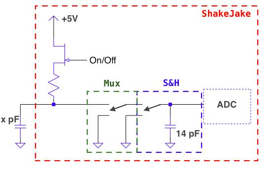 ShakeJake_1